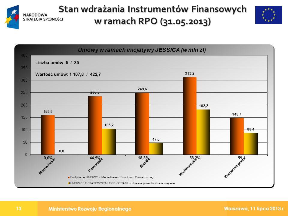 Ministerstwo Rozwoju Regionalnego 13 Warszawa, 11 lipca 2013 r. Stan wdrażania Instrumentów Finansowych w ramach RPO (31.05.2013)