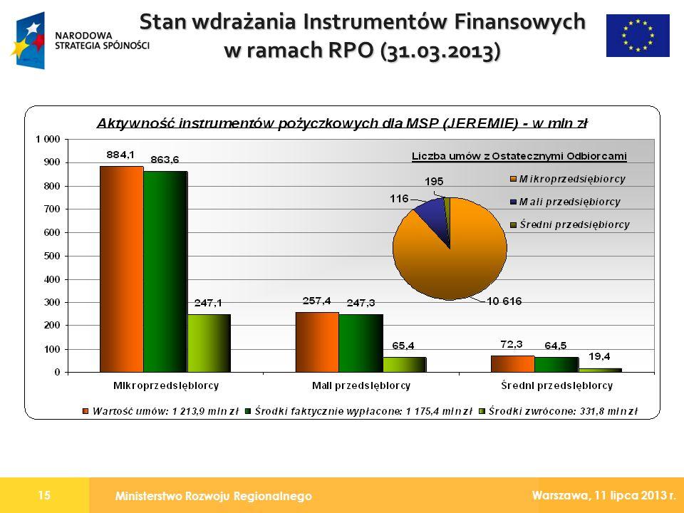 Ministerstwo Rozwoju Regionalnego 15 Warszawa, 11 lipca 2013 r. Stan wdrażania Instrumentów Finansowych w ramach RPO (31.03.2013)