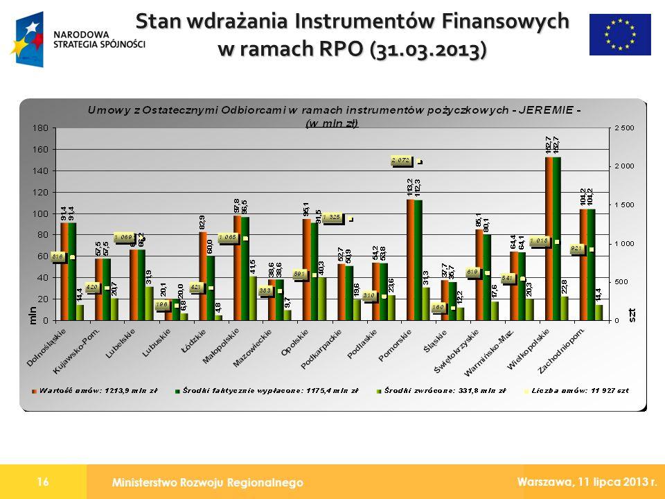 Ministerstwo Rozwoju Regionalnego 16 Warszawa, 11 lipca 2013 r. Stan wdrażania Instrumentów Finansowych w ramach RPO (31.03.2013)