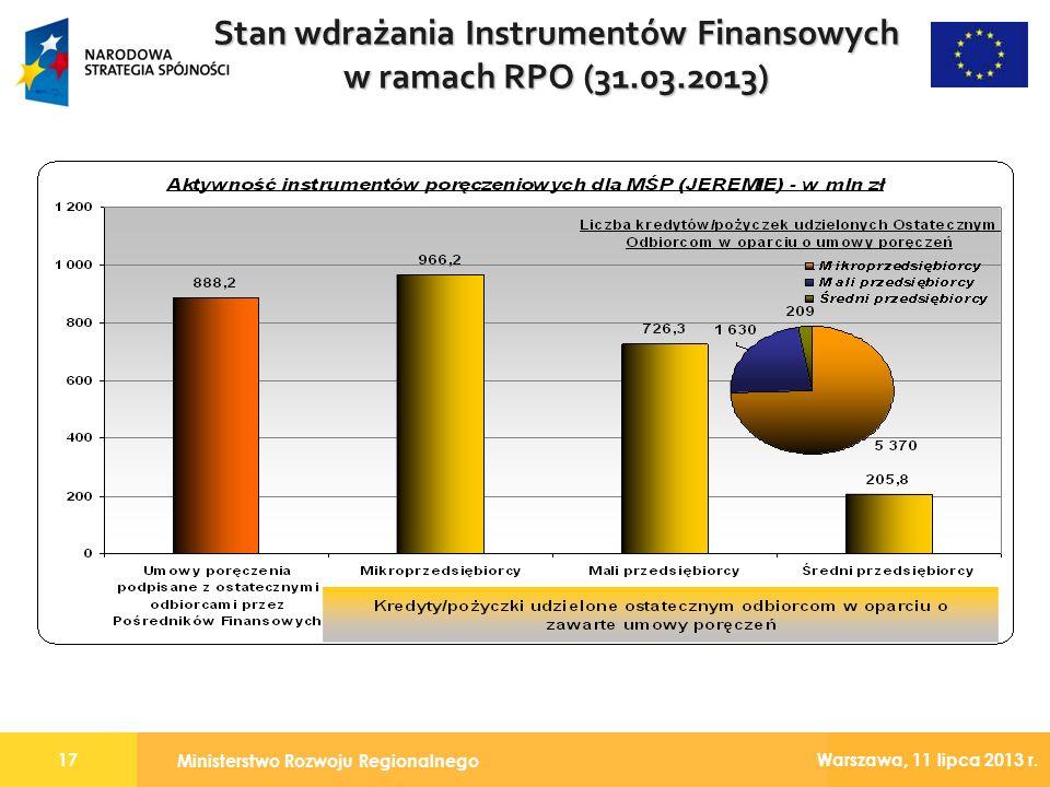 Ministerstwo Rozwoju Regionalnego 17 Warszawa, 11 lipca 2013 r. Stan wdrażania Instrumentów Finansowych w ramach RPO (31.03.2013)