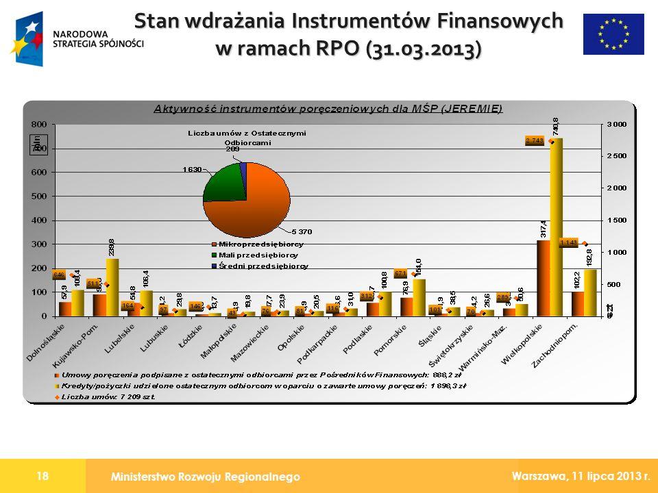 Ministerstwo Rozwoju Regionalnego 18 Warszawa, 11 lipca 2013 r. Stan wdrażania Instrumentów Finansowych w ramach RPO (31.03.2013)