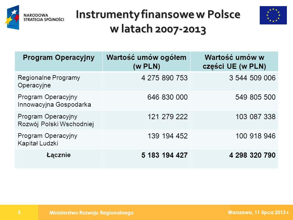 Ministerstwo Rozwoju Regionalnego 3 Warszawa, 11 lipca 2013 r. Instrumenty finansowe w Polsce w latach 2007-2013 Program OperacyjnyWartość umów ogółem