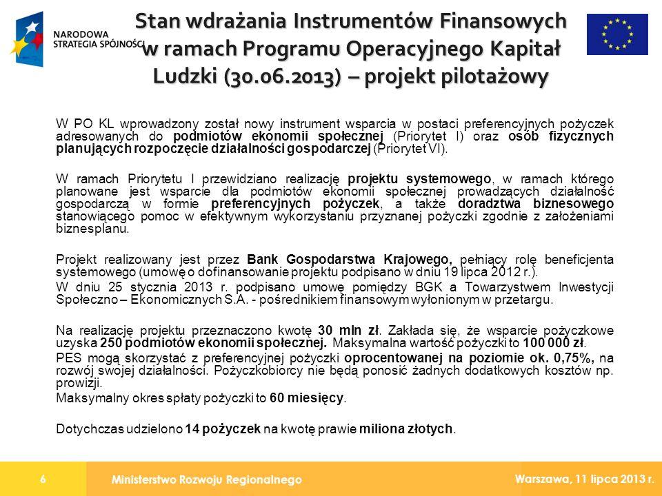 Ministerstwo Rozwoju Regionalnego 6 Warszawa, 11 lipca 2013 r. W PO KL wprowadzony został nowy instrument wsparcia w postaci preferencyjnych pożyczek