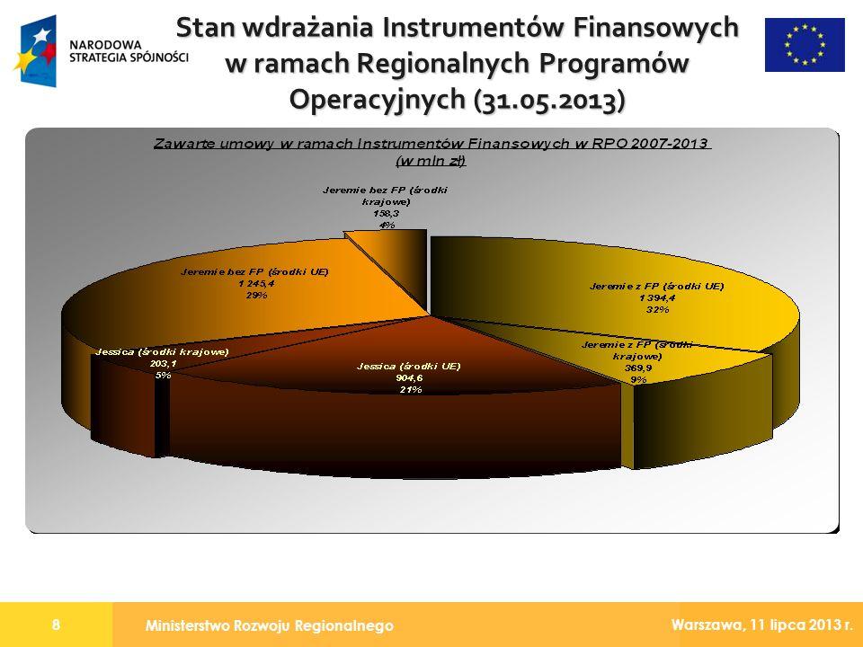 Ministerstwo Rozwoju Regionalnego 8 Warszawa, 11 lipca 2013 r. Stan wdrażania Instrumentów Finansowych w ramach Regionalnych Programów Operacyjnych (3