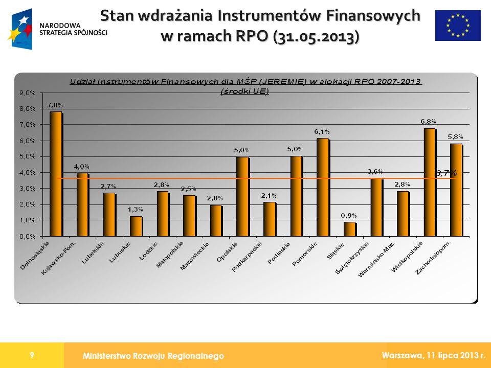 Ministerstwo Rozwoju Regionalnego 9 Warszawa, 11 lipca 2013 r. Stan wdrażania Instrumentów Finansowych w ramach RPO (31.05.2013)