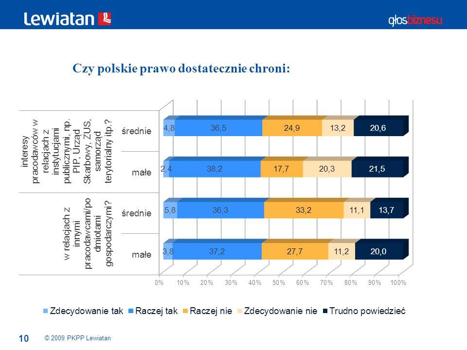 10 © 2009 PKPP Lewiatan Czy polskie prawo dostatecznie chroni:
