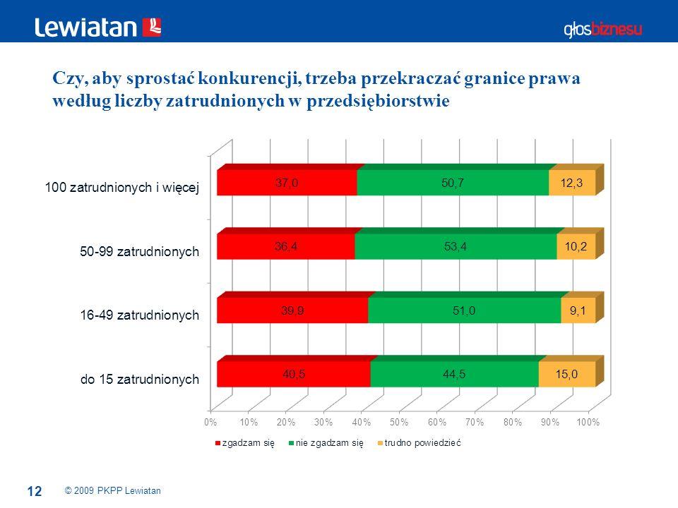 12 © 2009 PKPP Lewiatan Czy, aby sprostać konkurencji, trzeba przekraczać granice prawa według liczby zatrudnionych w przedsiębiorstwie