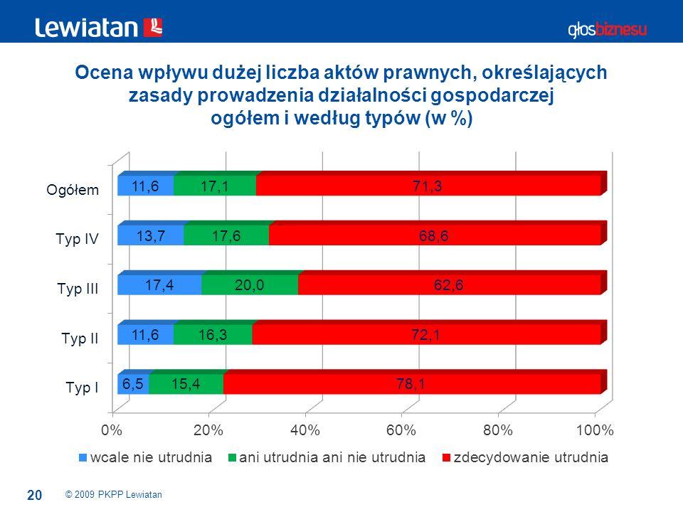 20 Ocena wpływu dużej liczba aktów prawnych, określających zasady prowadzenia działalności gospodarczej ogółem i według typów (w %) © 2009 PKPP Lewiat