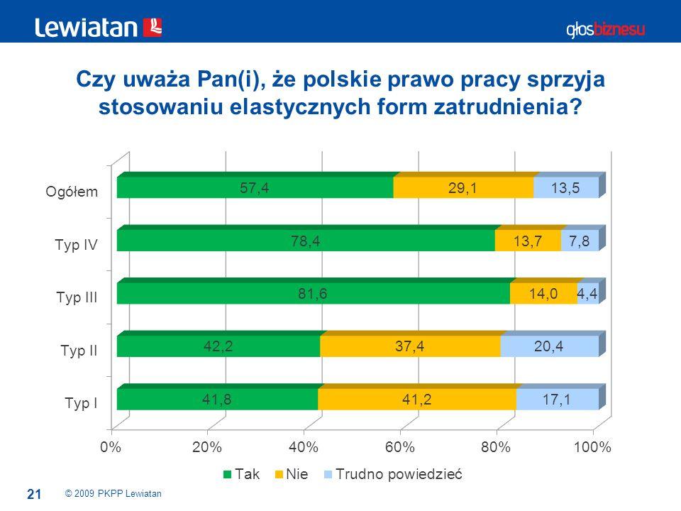 21 Czy uważa Pan(i), że polskie prawo pracy sprzyja stosowaniu elastycznych form zatrudnienia? © 2009 PKPP Lewiatan