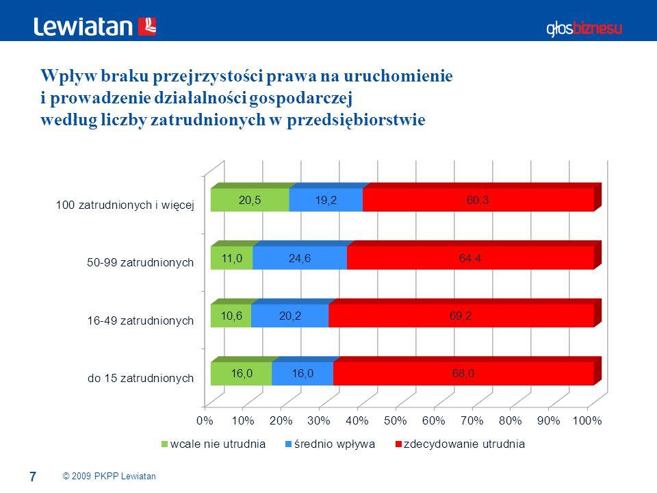 7 © 2009 PKPP Lewiatan Wpływ braku przejrzystości prawa na uruchomienie i prowadzenie działalności gospodarczej według liczby zatrudnionych w przedsię