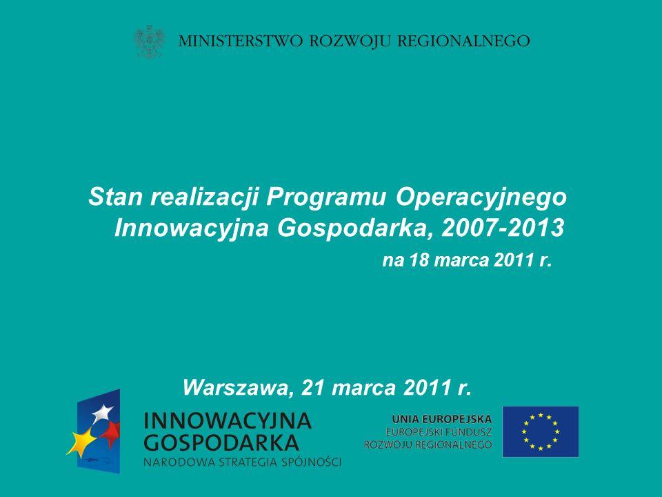 Stan realizacji Programu Operacyjnego Innowacyjna Gospodarka, 2007-2013 na 18 marca 2011 r.