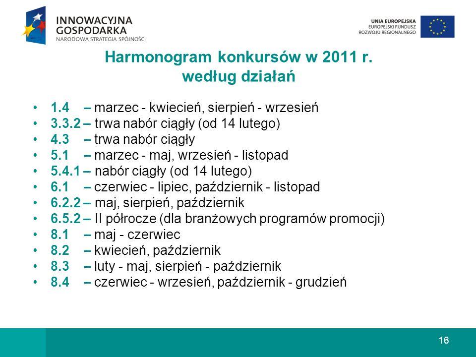 16 Harmonogram konkursów w 2011 r.