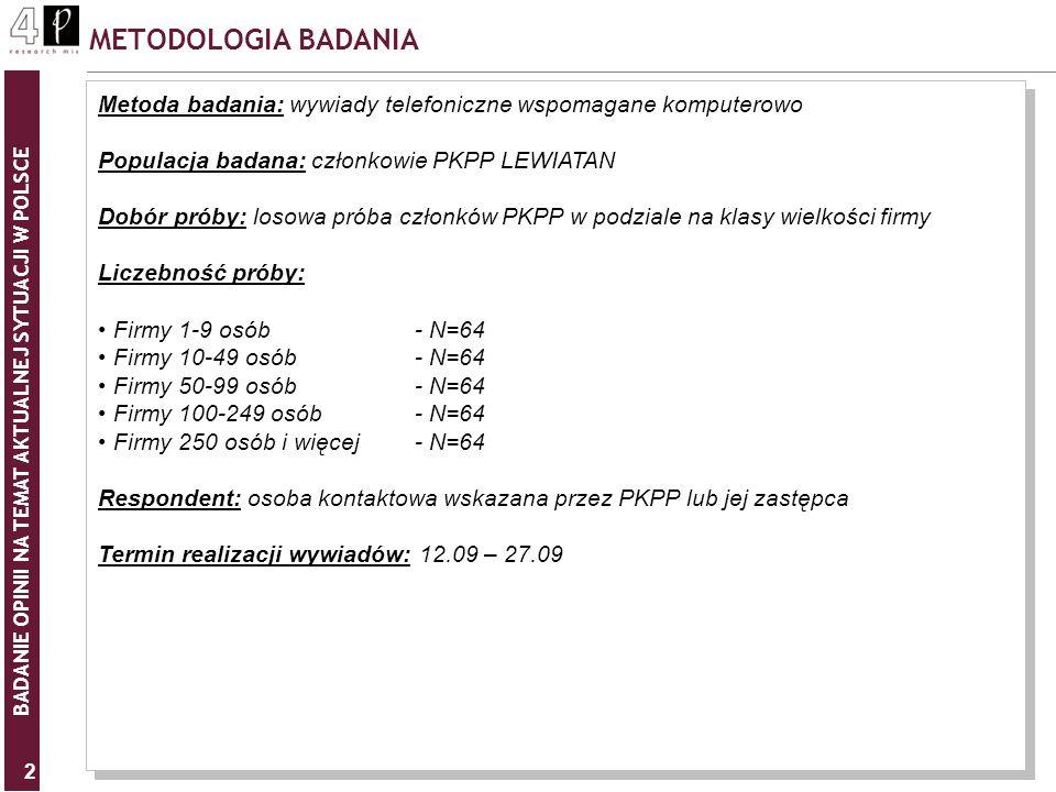 BADANIE OPINII NA TEMAT AKTUALNEJ SYTUACJI W POLSCE 3 Opinia na temat podziału polski na SOLIDARNĄ I LIBERALNĄ P1.