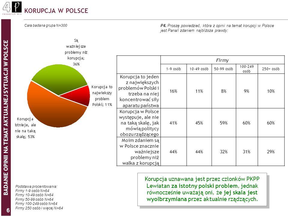 BADANIE OPINII NA TEMAT AKTUALNEJ SYTUACJI W POLSCE 6 KORUPCJA W POLSCE P4. Proszę powiedzieć, która z opinii na temat korupcji w Polsce jest Pana/i z