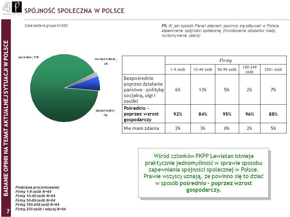 BADANIE OPINII NA TEMAT AKTUALNEJ SYTUACJI W POLSCE 8 OCENA POLITYKI GOSPODARCZEJ RZĄDU P6.