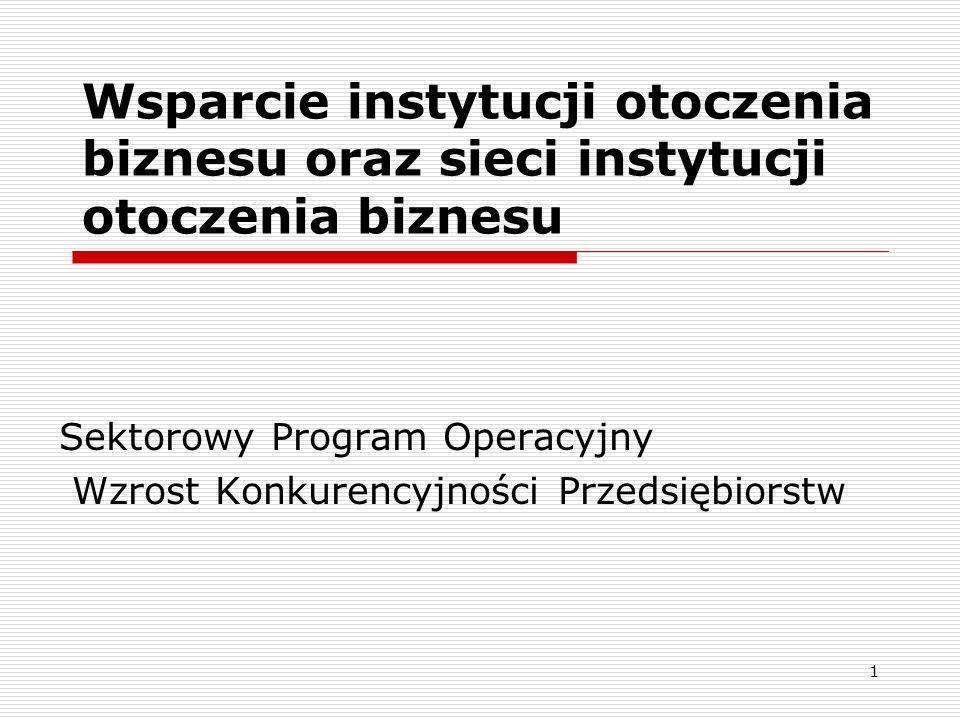 1 Wsparcie instytucji otoczenia biznesu oraz sieci instytucji otoczenia biznesu Sektorowy Program Operacyjny Wzrost Konkurencyjności Przedsiębiorstw