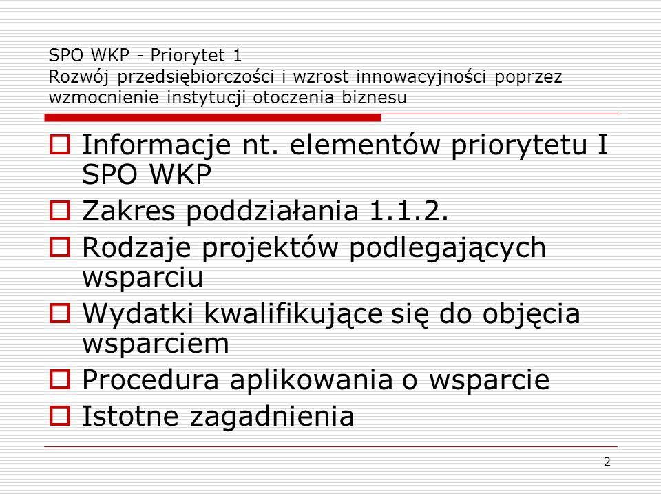 2 SPO WKP - Priorytet 1 Rozwój przedsiębiorczości i wzrost innowacyjności poprzez wzmocnienie instytucji otoczenia biznesu Informacje nt. elementów pr