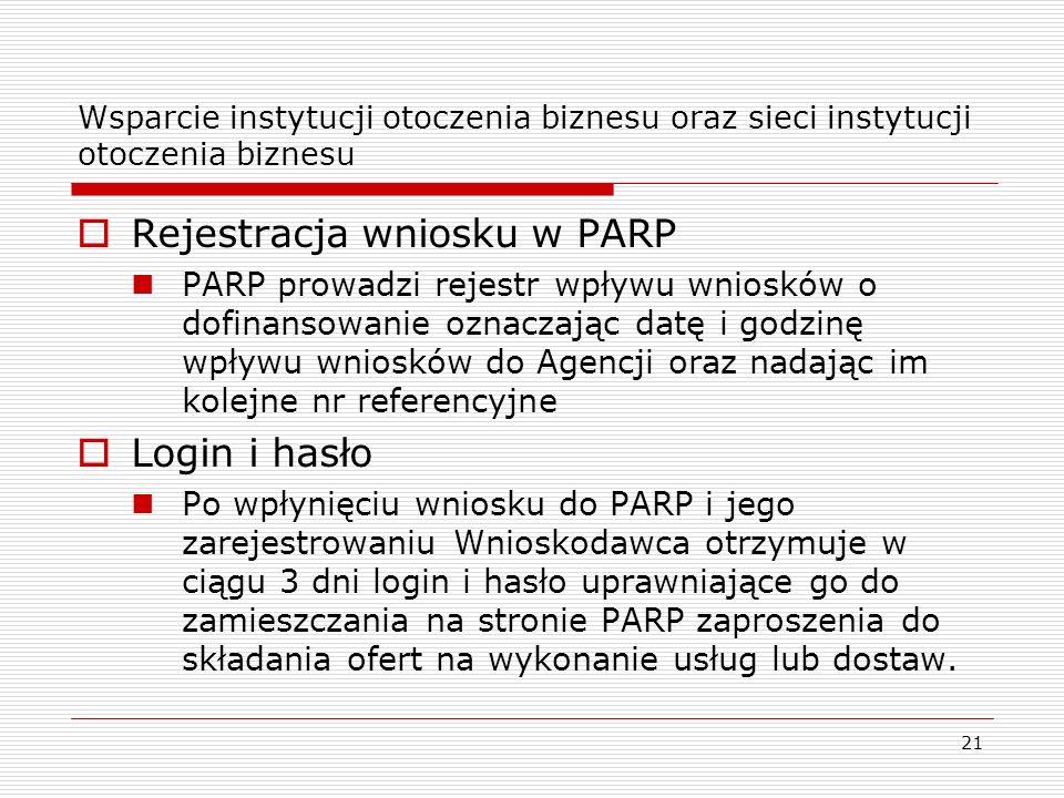 21 Wsparcie instytucji otoczenia biznesu oraz sieci instytucji otoczenia biznesu Rejestracja wniosku w PARP PARP prowadzi rejestr wpływu wniosków o do