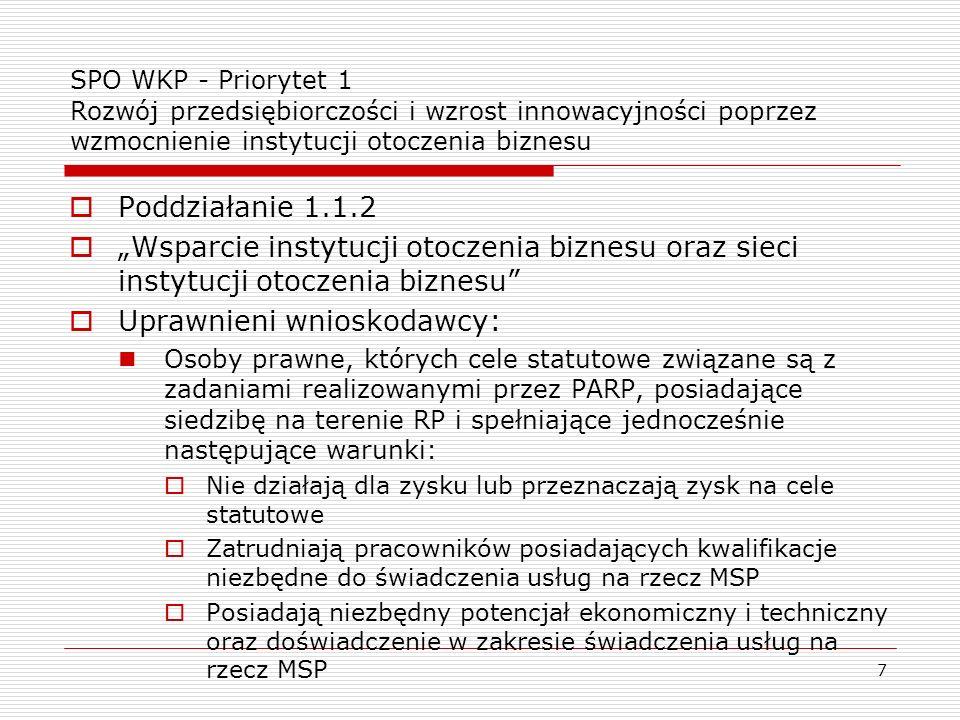 7 SPO WKP - Priorytet 1 Rozwój przedsiębiorczości i wzrost innowacyjności poprzez wzmocnienie instytucji otoczenia biznesu Poddziałanie 1.1.2 Wsparcie