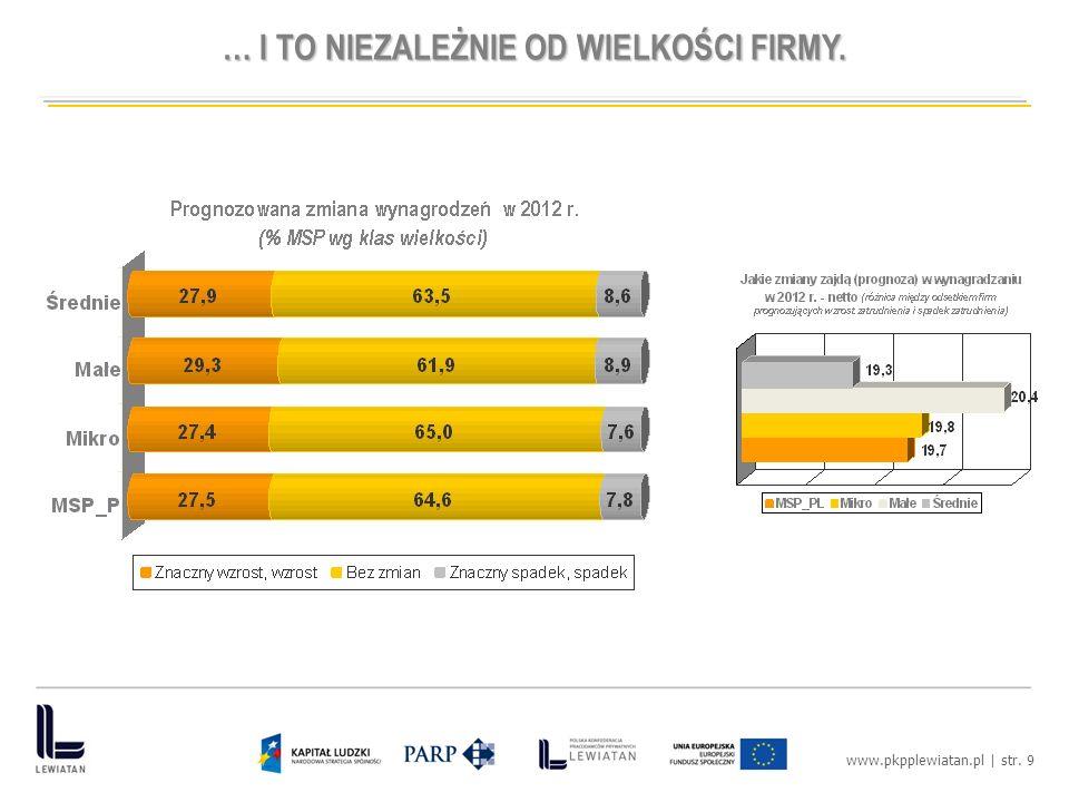 www.pkpplewiatan.pl | str. 9 … I TO NIEZALEŻNIE OD WIELKOŚCI FIRMY.