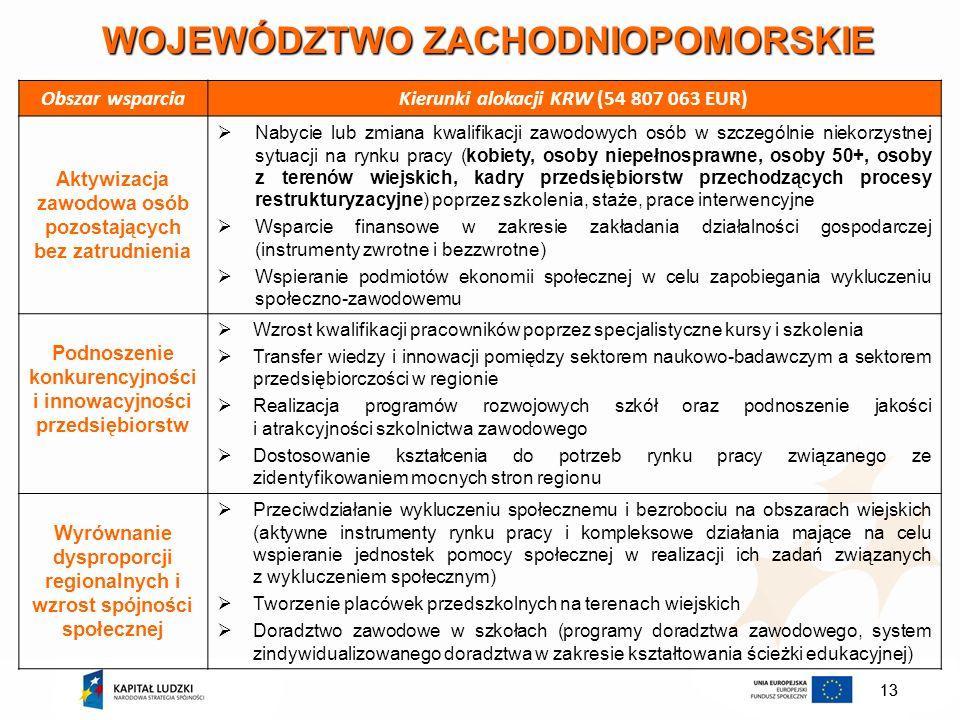 13 WOJEWÓDZTWO ZACHODNIOPOMORSKIE Obszar wsparciaKierunki alokacji KRW (54 807 063 EUR) Aktywizacja zawodowa osób pozostających bez zatrudnienia Nabyc