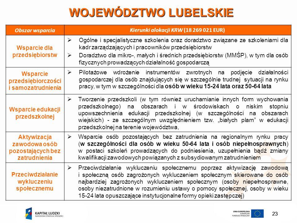 23 WOJEWÓDZTWO LUBELSKIE Obszar wsparciaKierunki alokacji KRW (18 269 021 EUR) Wsparcie dla przedsiębiorstw Ogólne i specjalistyczne szkolenia oraz do