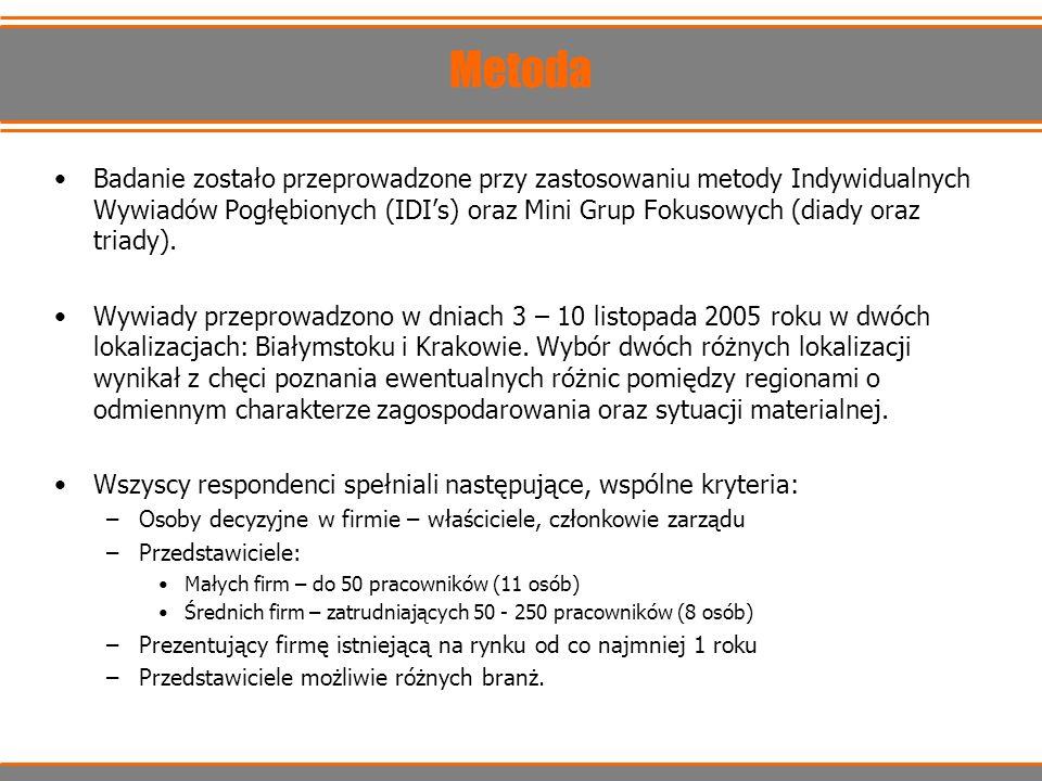 Metoda Badanie zostało przeprowadzone przy zastosowaniu metody Indywidualnych Wywiadów Pogłębionych (IDIs) oraz Mini Grup Fokusowych (diady oraz triad