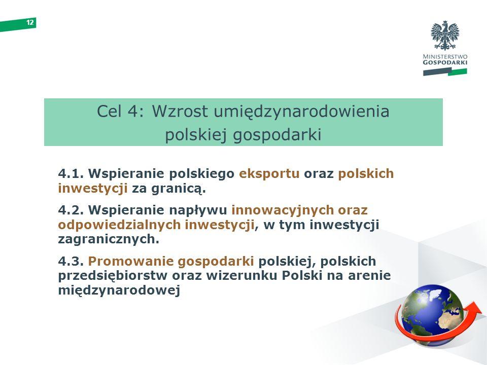 12 Cel 4: Wzrost umiędzynarodowienia polskiej gospodarki 4.1.
