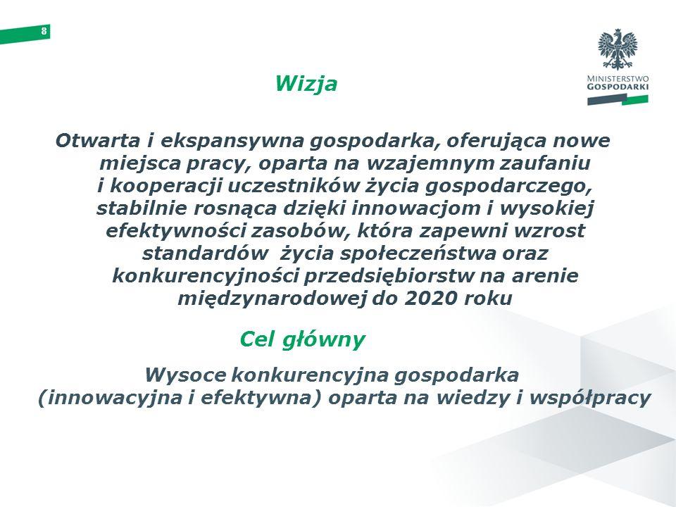 88 Wizja Otwarta i ekspansywna gospodarka, oferująca nowe miejsca pracy, oparta na wzajemnym zaufaniu i kooperacji uczestników życia gospodarczego, stabilnie rosnąca dzięki innowacjom i wysokiej efektywności zasobów, która zapewni wzrost standardów życia społeczeństwa oraz konkurencyjności przedsiębiorstw na arenie międzynarodowej do 2020 roku Wysoce konkurencyjna gospodarka (innowacyjna i efektywna) oparta na wiedzy i współpracy Cel główny