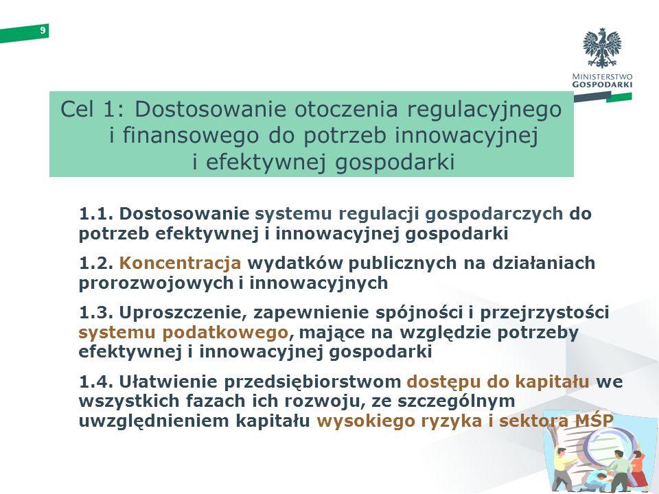 99 Cel 1: Dostosowanie otoczenia regulacyjnego i finansowego do potrzeb innowacyjnej i efektywnej gospodarki 1.1.