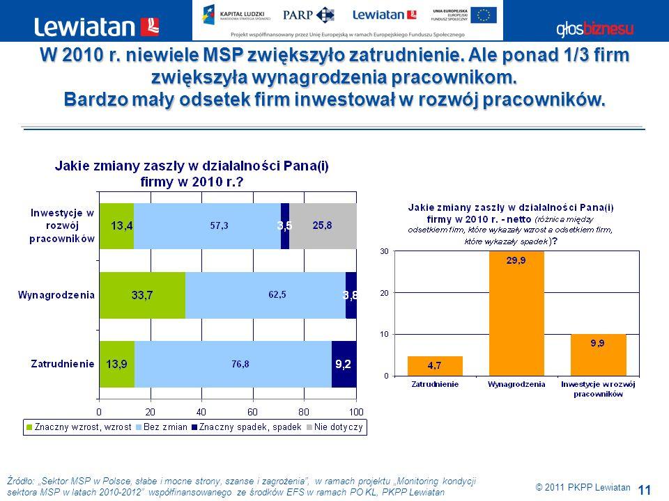 11 Źródło: Sektor MSP w Polsce, słabe i mocne strony, szanse i zagrożenia, w ramach projektu Monitoring kondycji sektora MSP w latach 2010-2012 współfinansowanego ze środków EFS w ramach PO KL, PKPP Lewiatan W 2010 r.