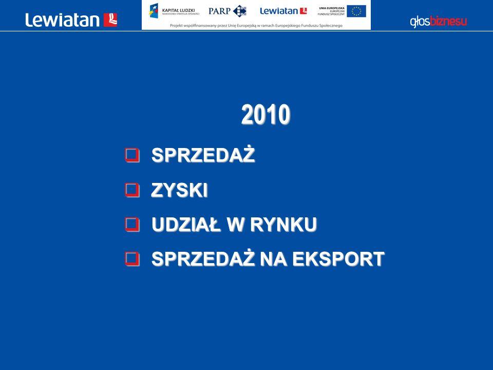 33 Źródło: Sektor MSP w Polsce, słabe i mocne strony, szanse i zagrożenia, w ramach projektu Monitoring kondycji sektora MSP w latach 2010-2012 współfinansowanego ze środków EFS w ramach PO KL, PKPP Lewiatan © 2011 PKPP Lewiatan W 2011 r.
