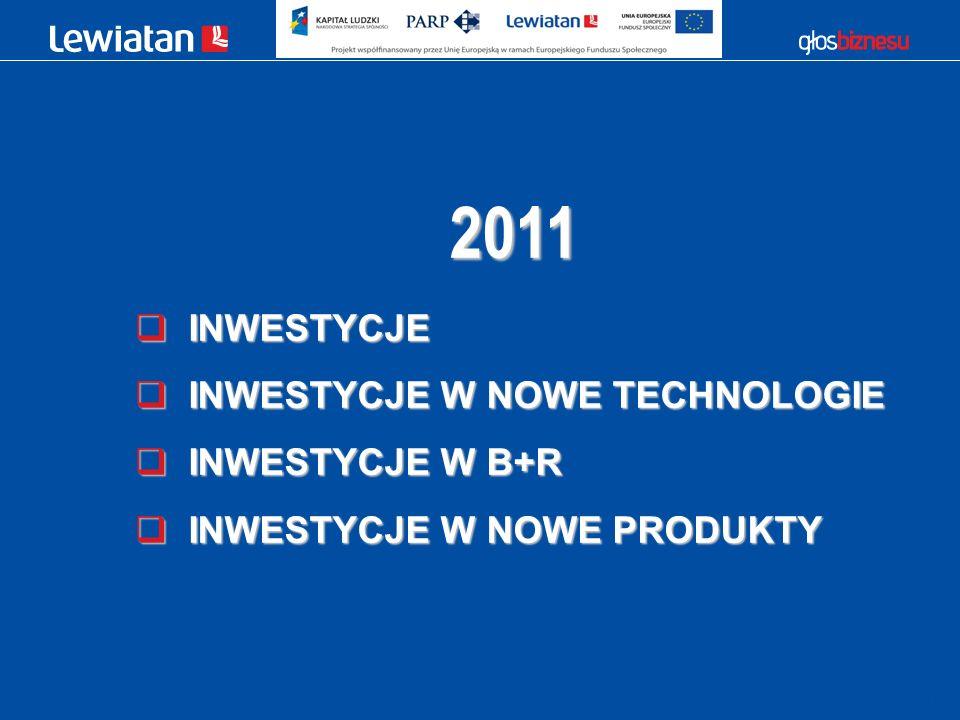 24 2011 INWESTYCJE INWESTYCJE INWESTYCJE W NOWE TECHNOLOGIE INWESTYCJE W NOWE TECHNOLOGIE INWESTYCJE W B+R INWESTYCJE W B+R INWESTYCJE W NOWE PRODUKTY INWESTYCJE W NOWE PRODUKTY