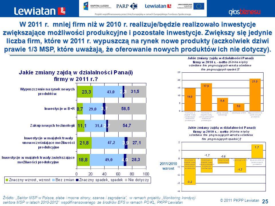 25 Źródło: Sektor MSP w Polsce, słabe i mocne strony, szanse i zagrożenia, w ramach projektu Monitoring kondycji sektora MSP w latach 2010-2012 współfinansowanego ze środków EFS w ramach PO KL, PKPP Lewiatan W 2011 r.