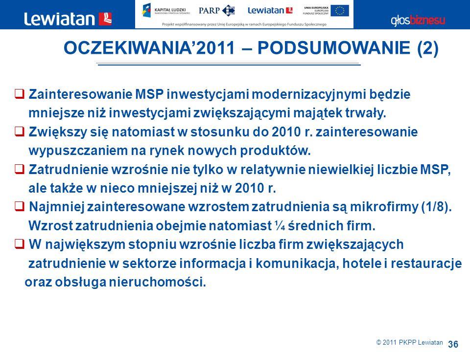 36 © 2011 PKPP Lewiatan Zainteresowanie MSP inwestycjami modernizacyjnymi będzie mniejsze niż inwestycjami zwiększającymi majątek trwały.