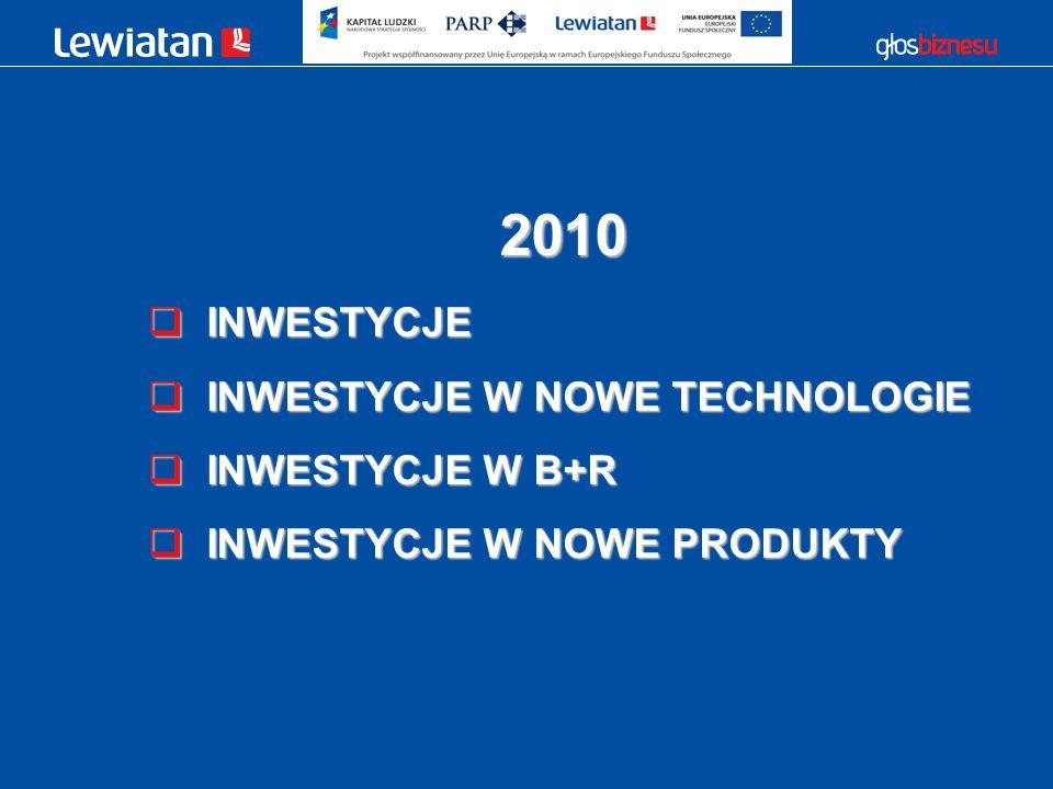 6 2010 INWESTYCJE INWESTYCJE INWESTYCJE W NOWE TECHNOLOGIE INWESTYCJE W NOWE TECHNOLOGIE INWESTYCJE W B+R INWESTYCJE W B+R INWESTYCJE W NOWE PRODUKTY INWESTYCJE W NOWE PRODUKTY