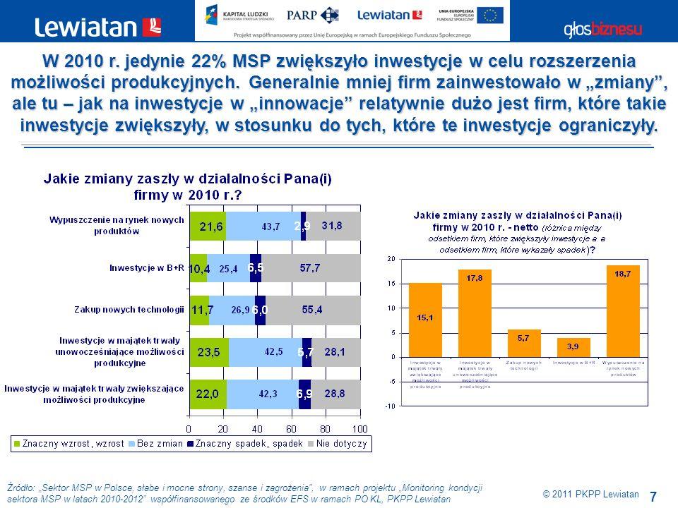 38 © 2011 PKPP Lewiatan Dynamika sprzedaży MSP spadnie, spadnie bowiem dynamika zatrudnienia i wynagrodzeń.