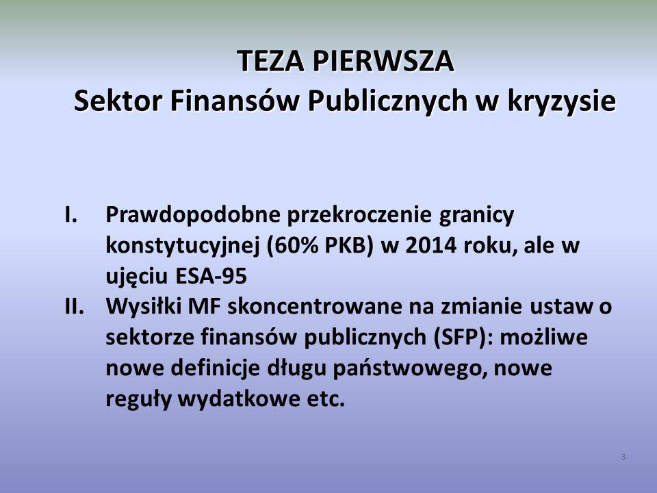 TEZA PIERWSZA Sektor Finansów Publicznych w kryzysie 3 I.Prawdopodobne przekroczenie granicy konstytucyjnej (60% PKB) w 2014 roku, ale w ujęciu ESA-95