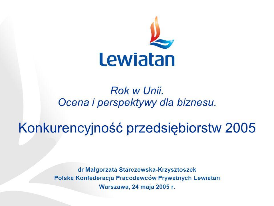AGENDA Wejście Polski do UE – oczekiwane i realne zmiany w MŚP (badanie PKPP Lewiatan) Konkurencyjność przedsiębiorstw 2005 (badanie PKPP Lewiatan) Jak wykorzystać szanse wynikające z rozszerzenia UE?