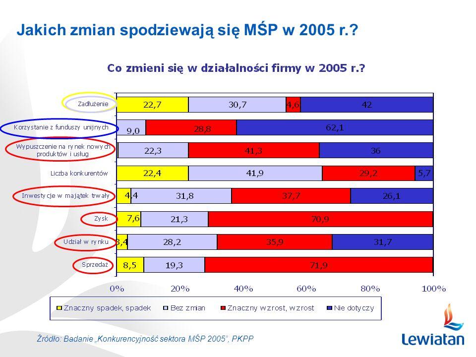 Jakich zmian spodziewają się MŚP w 2005 r.? Źródło: Badanie Konkurencyjność sektora MŚP 2005, PKPP