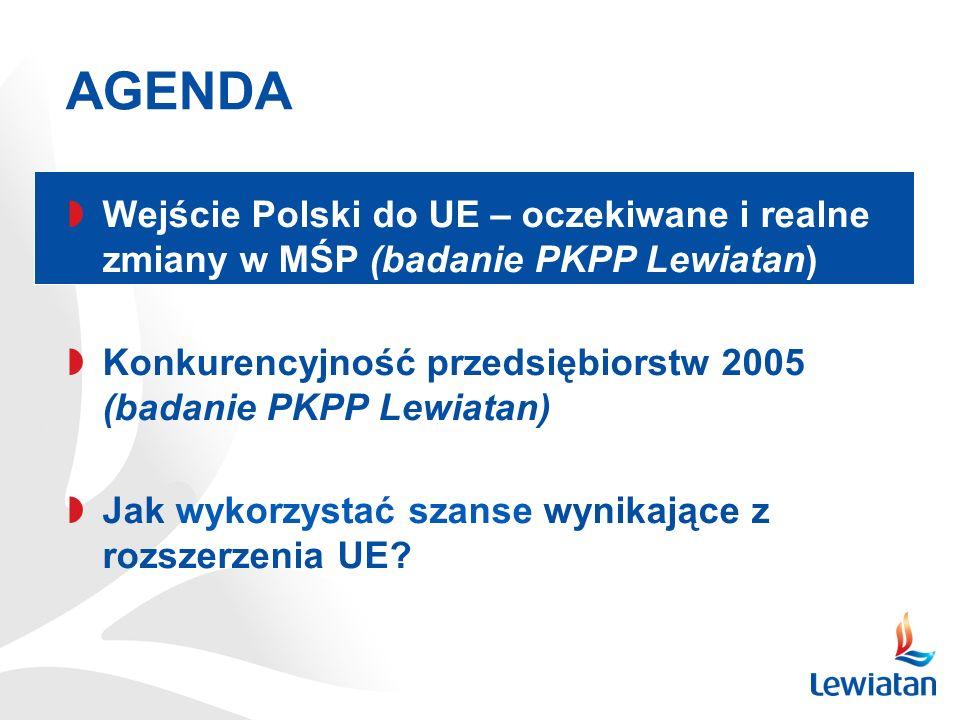 AGENDA Wejście Polski do UE – oczekiwane i realne zmiany w MŚP (badanie PKPP Lewiatan) Konkurencyjność przedsiębiorstw 2005 (badanie PKPP Lewiatan) Ja