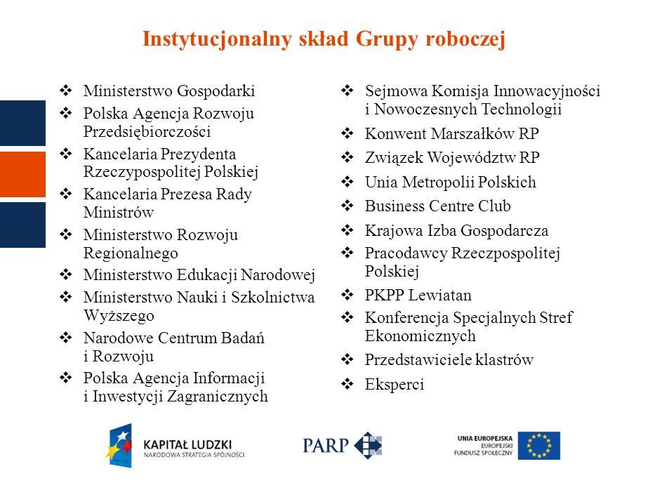 Instytucjonalny skład Grupy roboczej Ministerstwo Gospodarki Polska Agencja Rozwoju Przedsiębiorczości Kancelaria Prezydenta Rzeczypospolitej Polskiej