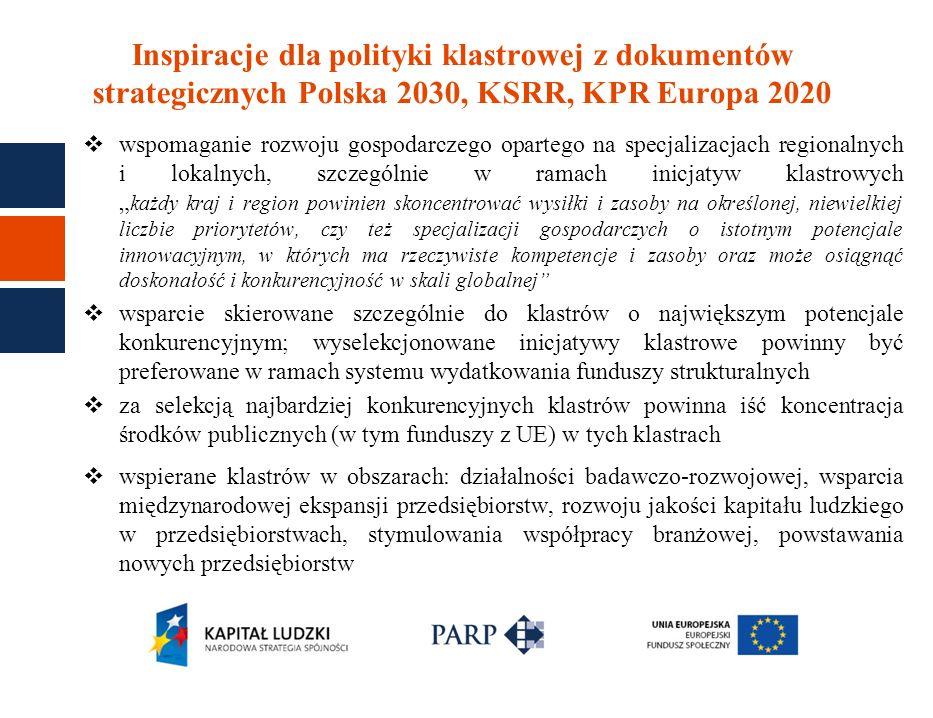 Inspiracje dla polityki klastrowej z dokumentów strategicznych Polska 2030, KSRR, KPR Europa 2020 wspomaganie rozwoju gospodarczego opartego na specja