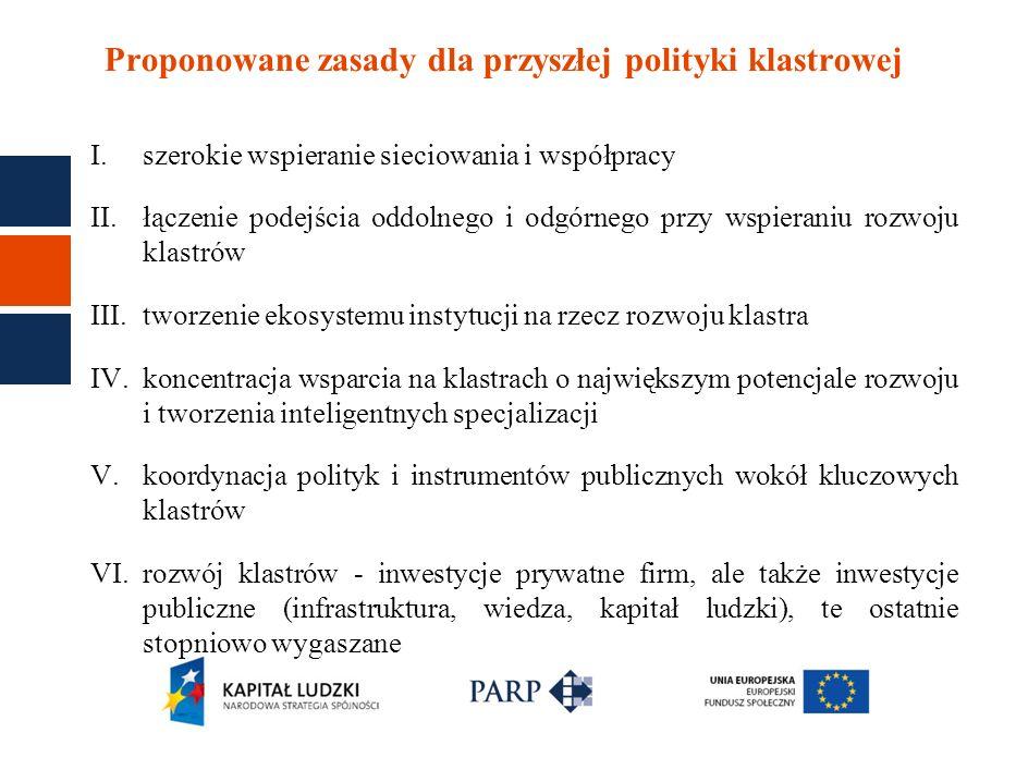 Proponowane zasady dla przyszłej polityki klastrowej I.szerokie wspieranie sieciowania i współpracy II.łączenie podejścia oddolnego i odgórnego przy w
