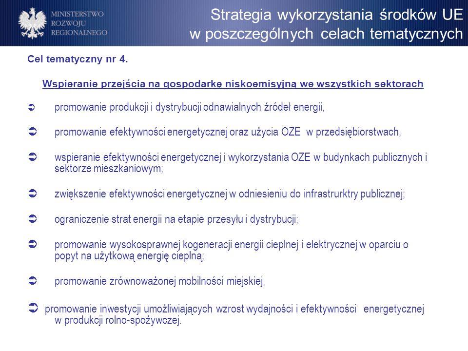Cel tematyczny nr 4. Wspieranie przejścia na gospodarkę niskoemisyjną we wszystkich sektorach promowanie produkcji i dystrybucji odnawialnych źródeł e