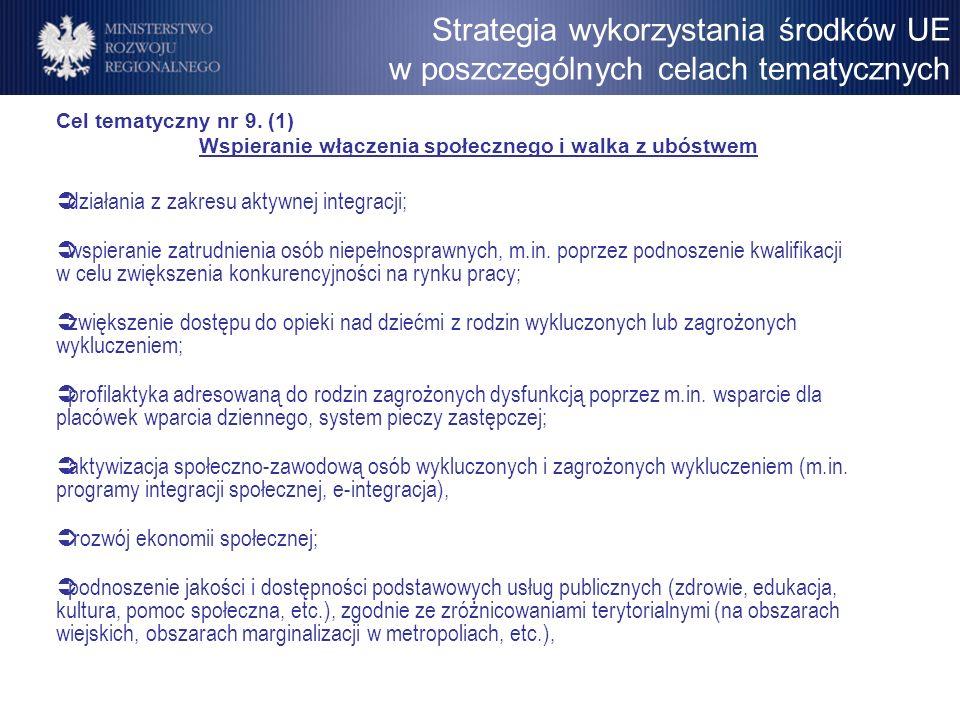 Cel tematyczny nr 9. (1) Wspieranie włączenia społecznego i walka z ubóstwem działania z zakresu aktywnej integracji; wspieranie zatrudnienia osób nie