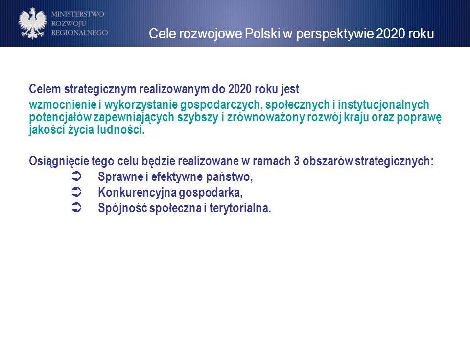 Cele rozwojowe Polski w perspektywie 2020 roku Celem strategicznym realizowanym do 2020 roku jest wzmocnienie i wykorzystanie gospodarczych, społeczny