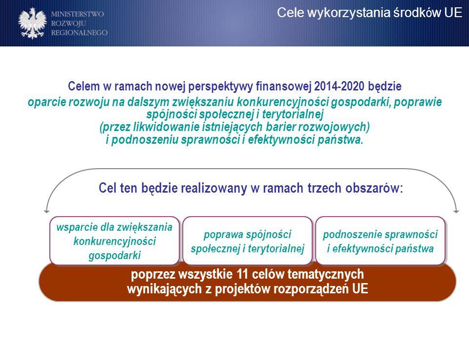 Celem w ramach nowej perspektywy finansowej 2014-2020 będzie oparcie rozwoju na dalszym zwiększaniu konkurencyjności gospodarki, poprawie spójności sp