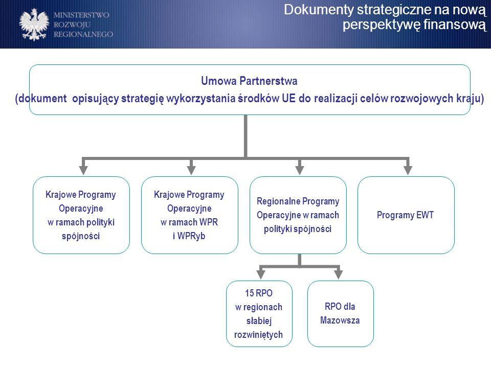 Dokumenty strategiczne na nową perspektywę finansową Umowa Partnerstwa (dokument opisujący strategię wykorzystania środków UE do realizacji celów rozw