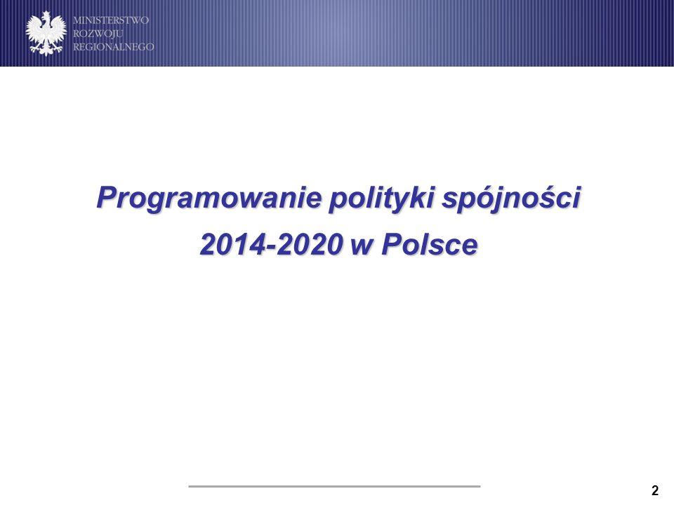 3 I etap prac nad przygotowaniem zasad funkcjonowania dokumentów programowych systemu wdrażania polityki spójności na lata 2014-2020 - Informacja dla RM, 7 maja br.; Międzyresortowy Zespół ds.